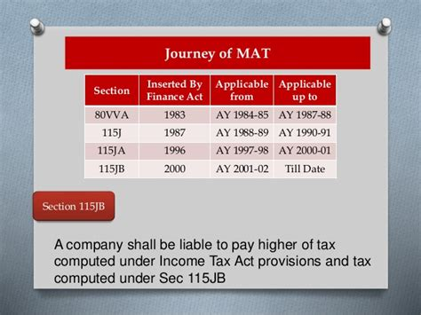 section 91 of income tax act minimum alternate tax