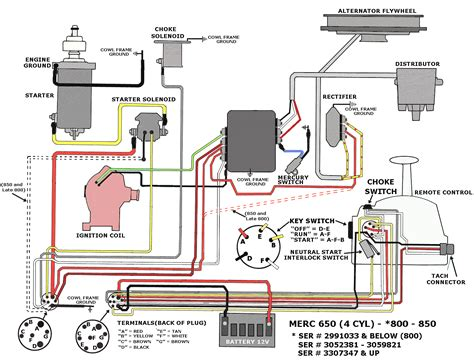switch box wiring diagram wiring diagram with description