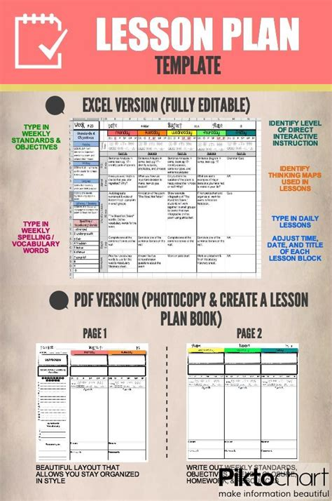 creating a lesson plan template editable lesson plan template organize your year in style