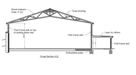 Hip Roof Barn Plans Eave Height Archives Hansen Buildings