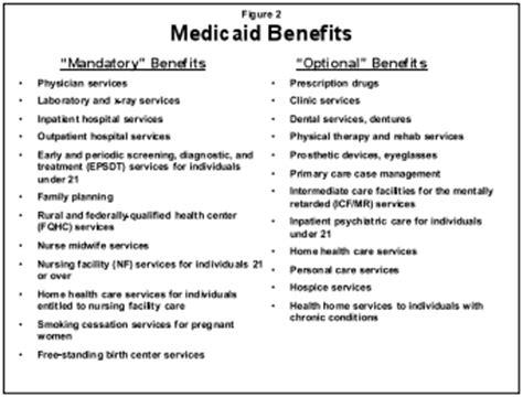 medicaid moving forward the henry j kaiser family foundation image gallery medicaid benefits