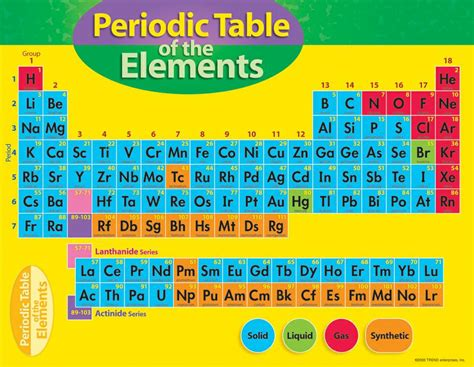 science teachers printable periodic table chart periodic table of element 4 8 t 38193