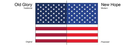 colors of american flag sideproject united we stand bresslergroup