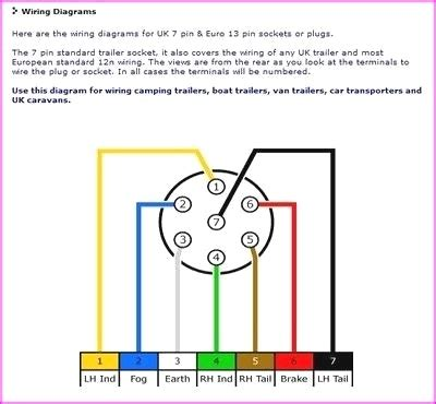towing wiring diagram uk wiring diagram and schematics