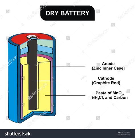 battery diagram stock photo 83923882