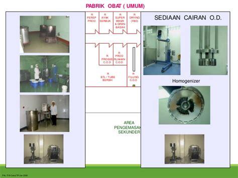 Gudang Sepatu Gats bangunan peralatan dalam aktivitas produksi
