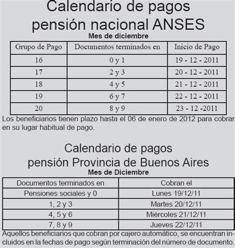 septiembre 2016 aumentos de pension no contributiva cronogramas de pagos de pensiones no contributivas mes de