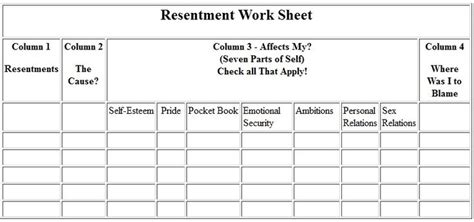 4th Step Worksheet by 1000 Images About 4th Step Worksheets On