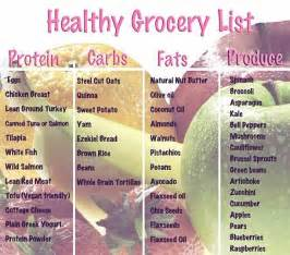 healthy grocery list lose weight get in shape exercise motivation success http ernestohealth