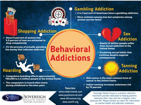Range Behavioral Health Detox by Along With Or Addiction Many Suffer