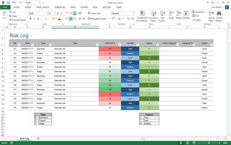 risk management spreadsheet template risk management plan template
