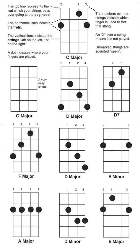 printable music lesson plans jazz and blues 1183 best guitar images on pinterest guitar chords