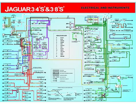 jaguar s type wiring diagram 37 wiring diagram