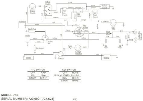 cub cadet 104 wiring diagram wiring diagram with description