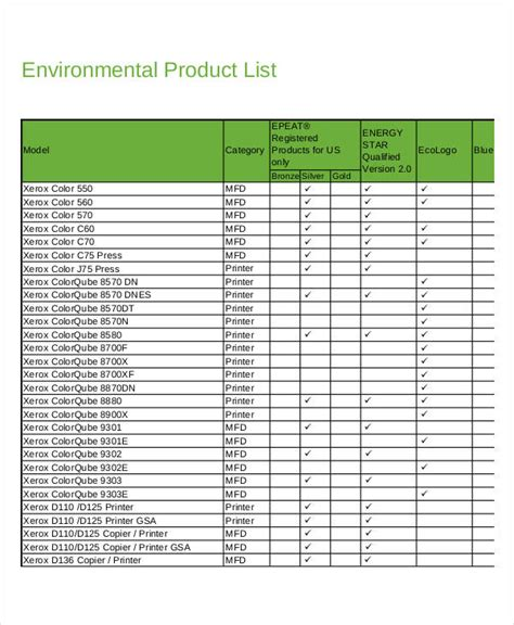 product list template product list template 9 free pdf documents
