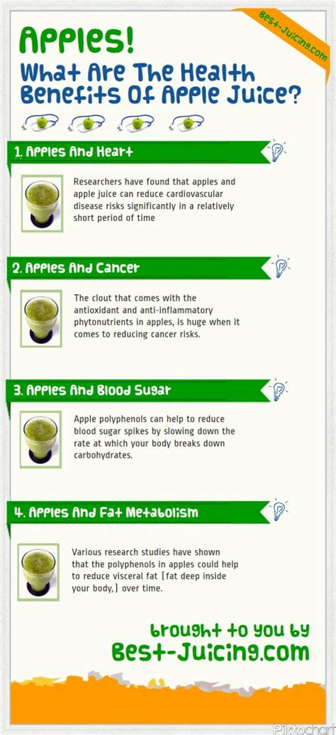 Apple Juice Detox Benefits by 1000 Images About Apple On Health A Symbol