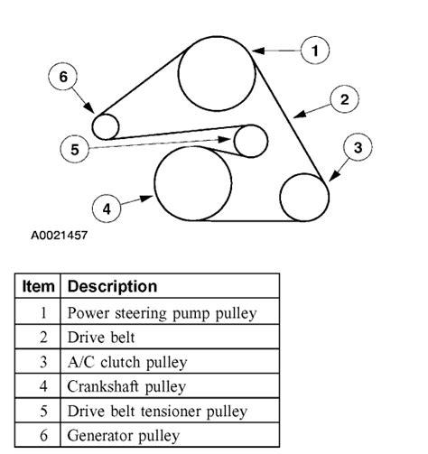 2004 ford taurus 3 0 belt routing serpentine auto parts