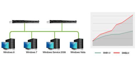 Asustor As3204t 4 Bay Nas Server External Storage Asustor As6204rd 4 Bay Nas Server External Storage
