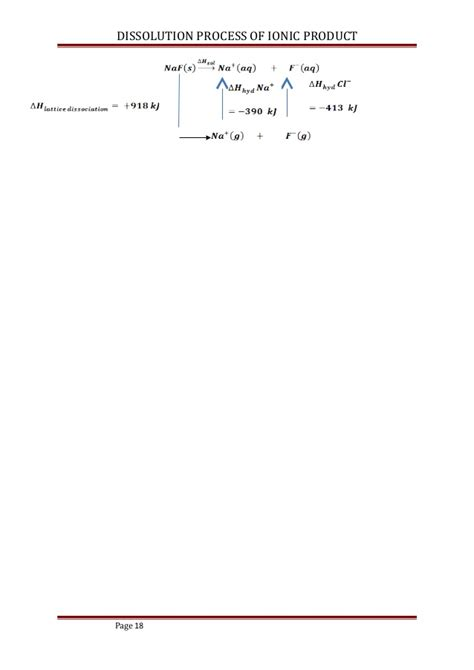 ionic tutorial deutsch dissolution process of ionic solid