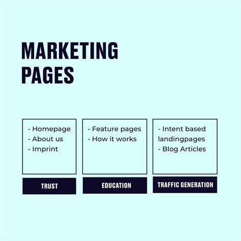 design website sitemaps    bonaza