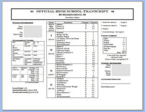 Records Transcripts And Report Cards Feast Elementary School Transcript Template