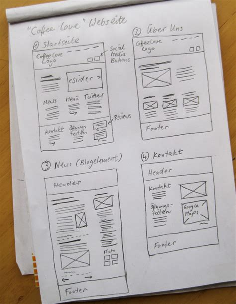 Design Konzept Vorlage Eine Neue Webseite Entsteht Teil 2 Die Layout Vorlage Mockup Elmastudio