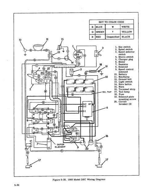 harley davidson golf cart wiring diagram harley free