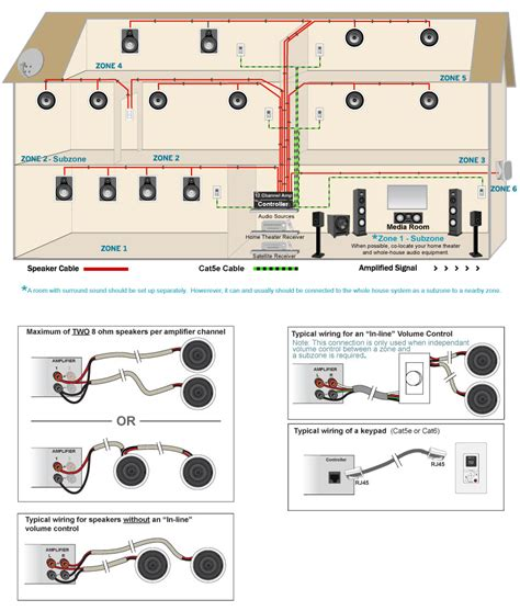home theater wiring diagrams home theater chairs wiring