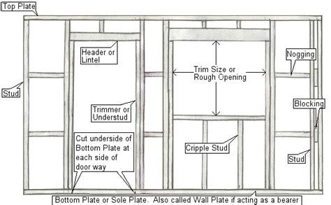 wall blueprints making wall frames