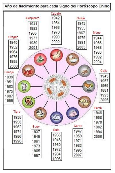 Calendario Chino Animales Por Mes 191 Que Animal Sos Horoscopo Chino Taringa