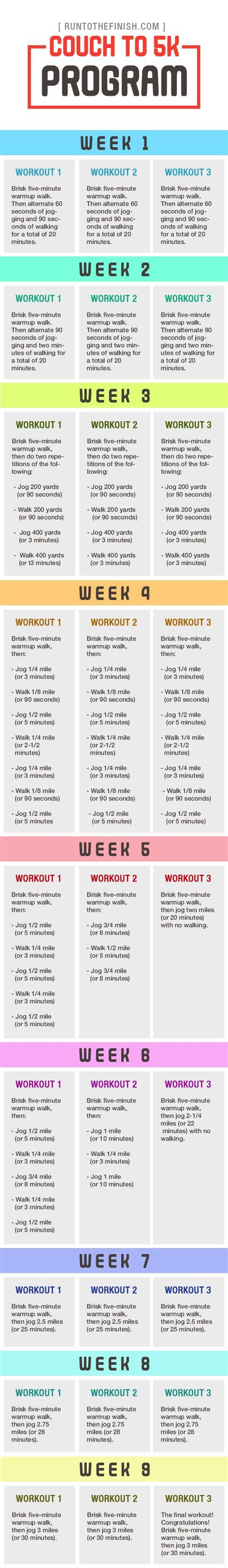 couch to 5k on a treadmill 17 best ideas about beginner running on pinterest