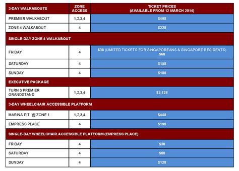 f1 tickets grand prix tickets formula 1 tickets 2014 formula 1 singapore grand prix tickets on sale 12 march