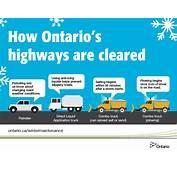 Winter Highway Maintenance Equipment Materials And