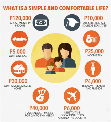 what s ideal monthly income for family of 4