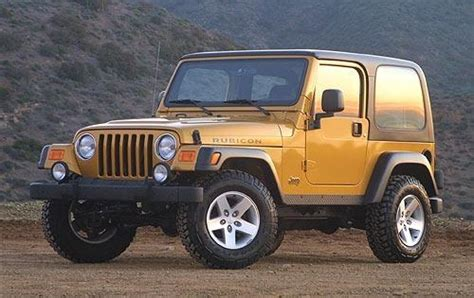 2004 jeep wrangler gas tank size specs view manufacturer