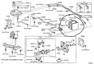 Toyota Abs Brake System Toyota Prius Buzz Squish Or Honk Noise When Using The Brakes