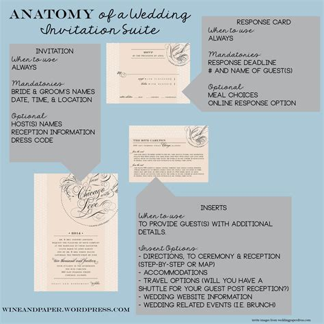 what is wedding the anatomy of a wedding invitation suite wine paper