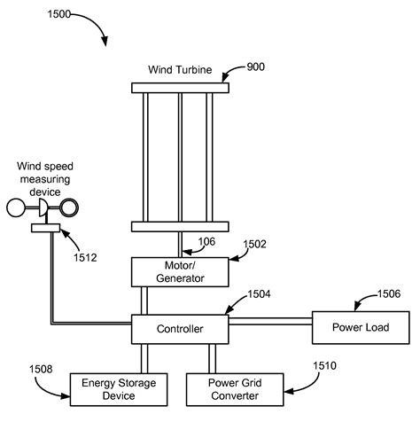 how to draw wind diagram patent us20100084863 variable vane vertical axis wind