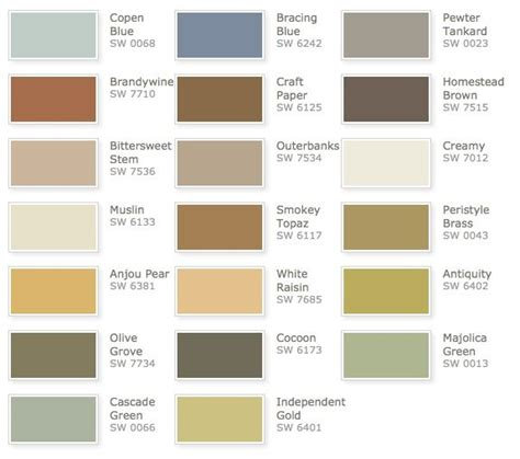 17 best images about painted kitchen cabinets on paint colors taupe kitchen