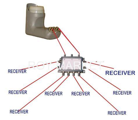 3x8 multi switch sw38 satellite lnb bell dish network bev fta free to air bev ebay