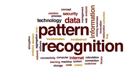 pattern recognition letters login pattern recognition animated word cloud text design