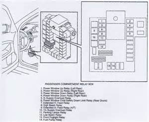 home fuse box parts home fuse box parts wiring diagram paralaptop