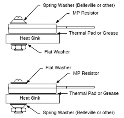 power resistor for mounting onto a heat sink to 220 to 247 heat sink mountable power resistors token components