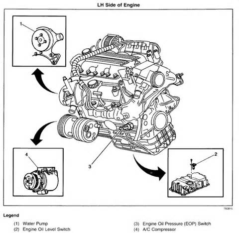 pontiac 400 engine diagram review ebooks