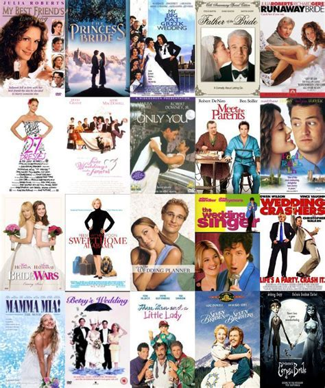 Wedding Movie Throwdown   Favorite Wedding Movie ? Vote