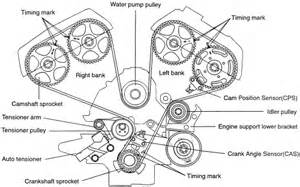 repair guides engine mechanical components timing belt 2 autozone