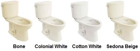 Extra Toilet Paper Holder Toto Toilet Colors Chart Kohler Commodes American Standard