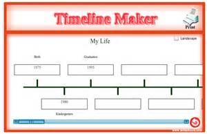 easy timeline generator pokemon go search for tips