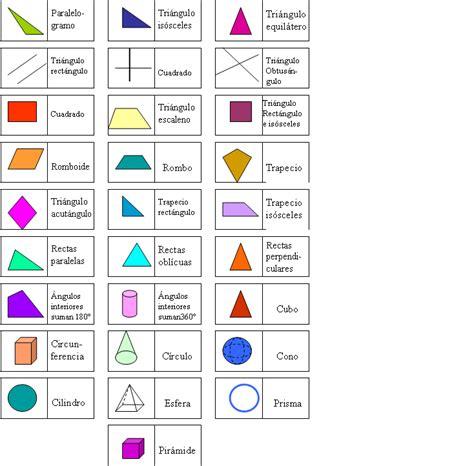 figuras geometricas nombres y formulas todas las figuras geom 233 tricas con sus nombres y formulas