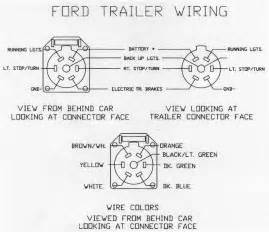 Ford F150 Trailer Wiring Harness Diagram Trailer Wiring Harness Free Printable